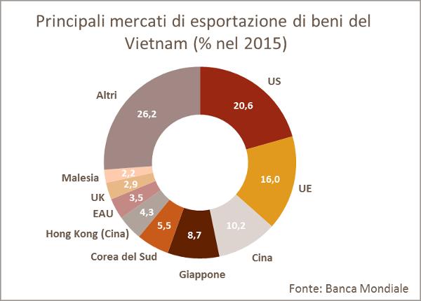 Vietnamita velocità dating